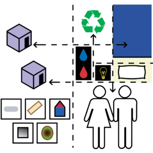 futrwrld diagram