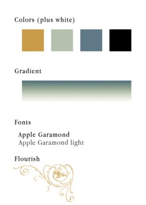 A brief visual guide to the style guide