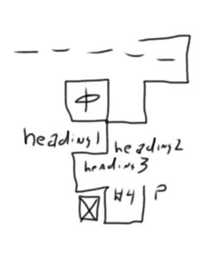 digital sketch of horizontal menu